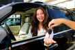 Auto Loan in Tennessee